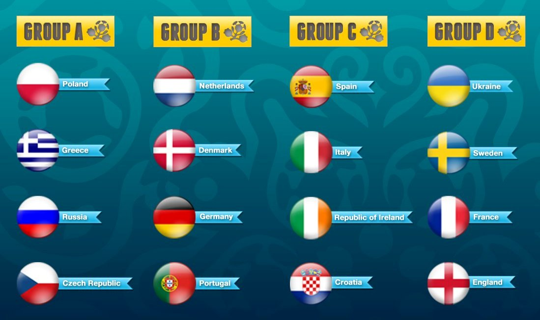 for Euro 2012 groupe