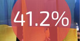 لجنة الانتخابات المركزية : بلغت نسة المشاركة 41.2% حتى الساعة 17:00