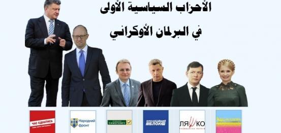 تعريف بالأحزاب السياسية الأولى في البرلمان الأوكراني المنتخب